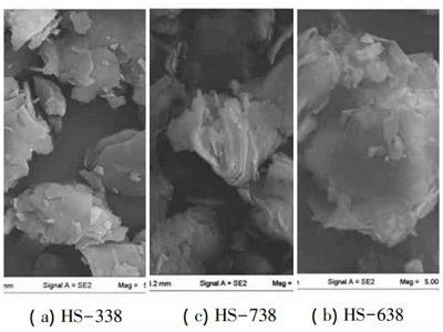 """滑石粉:""""不同的粒径,不一样的聚丙烯""""!"""