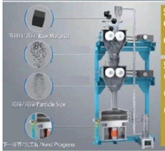中研颗精密机械与您相约第五届全国石英大会