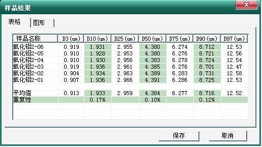 BT-9300HT结果1.JPG