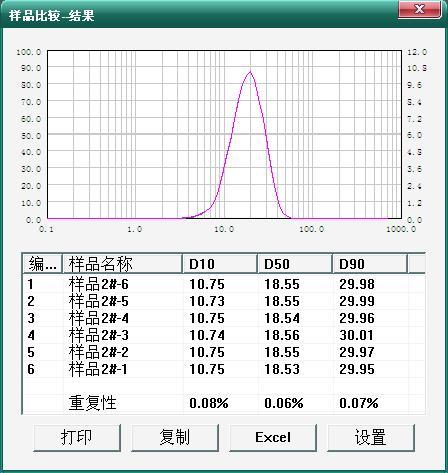 BT-9300HT结果2.JPG