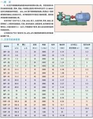 F,FB,AFB,AFK系列不锈钢耐腐蚀泵