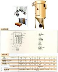 MC系列脈沖布袋除塵器