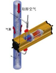 Xoptix 在线粒度仪