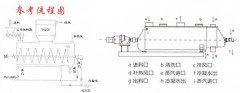 QJD型间热干燥机