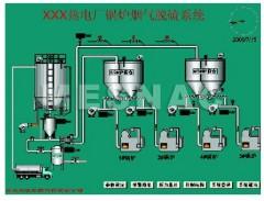 智能化煙氣脫硫系統
