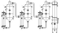 三效節能外循環真空濃縮器