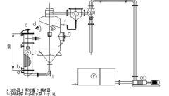 WZ型外加熱式真空蒸發器