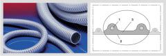 PVC\EVA\PE 抽吸和输送软管