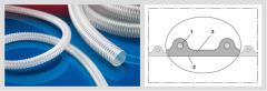 食品和药品工业用抽吸和输送软管