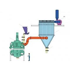 S-JET超高溫蒸汽氣流磨