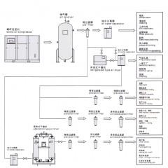 普通变频微油螺杆式空气压缩机