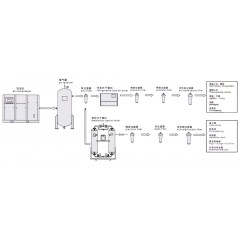 两级压缩无油螺杆式空气压缩机(风冷型)