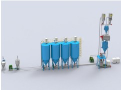 氣力輸送系統的圖片