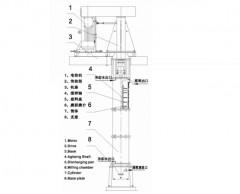 LSM大型立式濕法攪拌研磨機