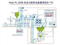 PL-500B全自動配料包裝生產線